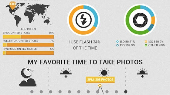 infographic main The Best Photography Infographics